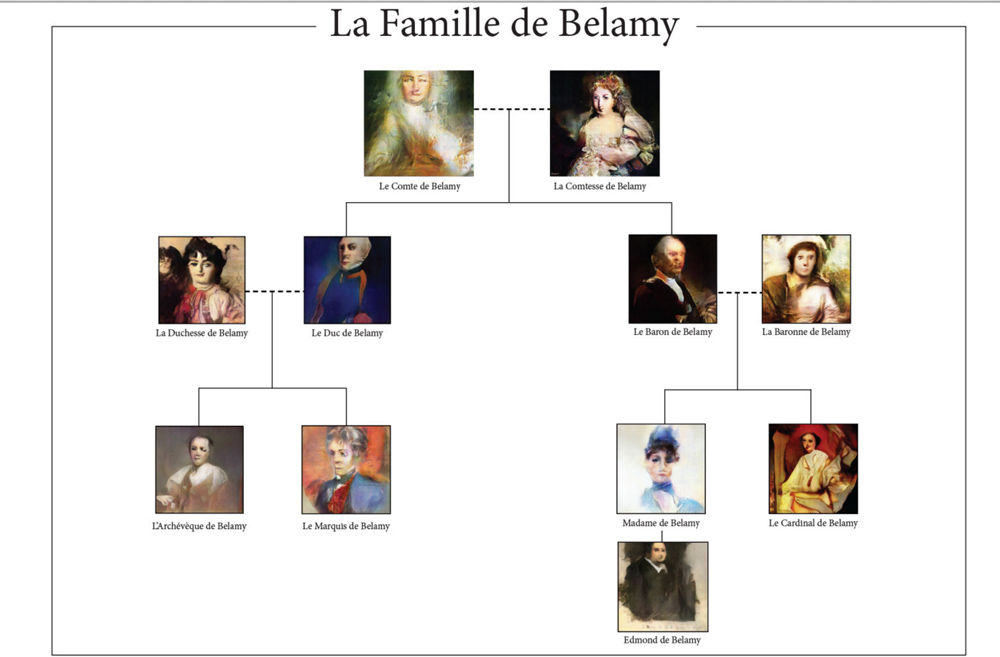 serie familia belamy