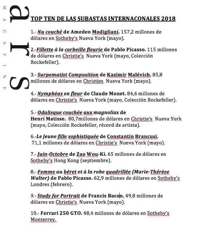 top-ten-subastas-intern-2018-copia